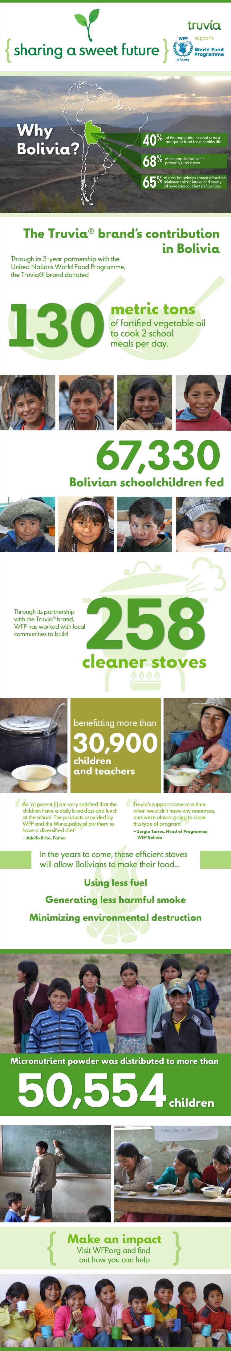 Helping-Bolivia-Poverty-Sharing-A-Sweet-Future-Truvia